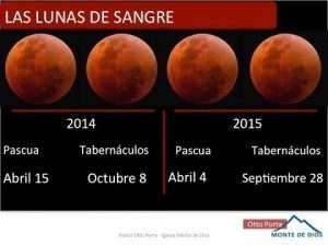 Tetrada de eclipses de luna roja de sangre – Otto Porta